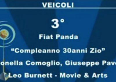 Gran Premio Radiofestival – Spot Fiat Panda
